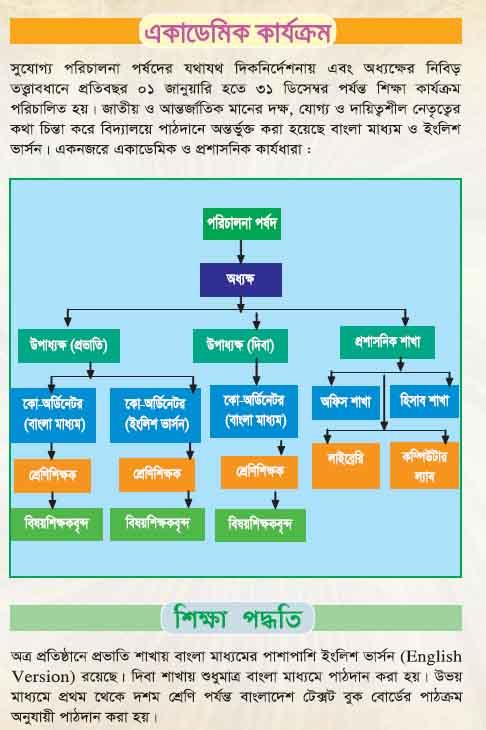 Adamjee Cantonment Public School information