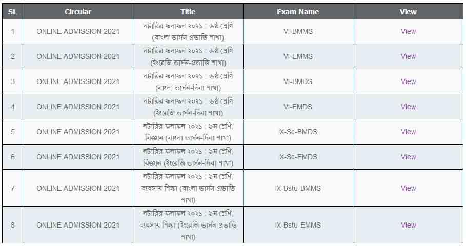 Rajuk Uttara Model College Lottery result